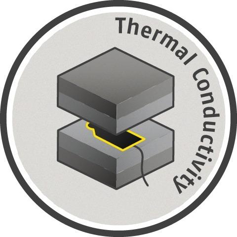 熱傳導 Thermal Conductivity