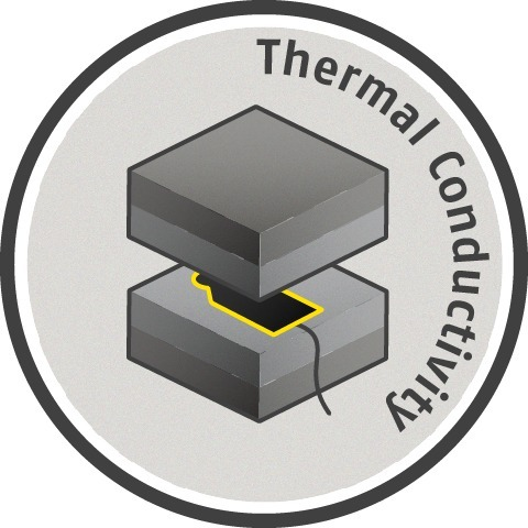 熱傳導 Thermal Conductivity