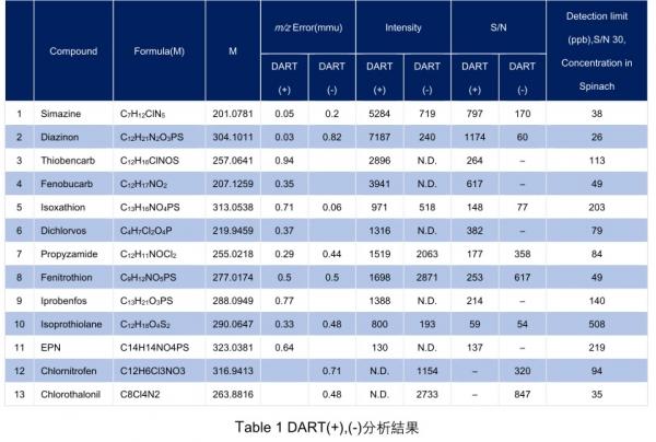 20161107測量技巧-05