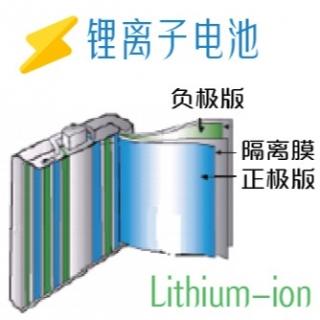 <b>X-ray螢光-XRF</b> XRF鋰電池中金屬異物成分/大小/位置同步分析-EA 8000