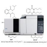 <b>RoHS 2.0</b> PY/GC-MS檢測PVC塑膠中的塑化劑 – RoHS 2.0