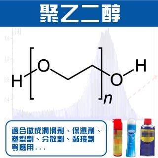 <b>質譜儀-Mass</b> MALDI-TOF 應用於聚乙二醇PEG等高分子材料的分析新技術