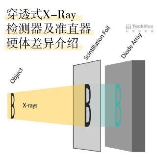 <b>X-ray影像</b> 穿透式X-Ray檢測器及準直器硬體差異介紹