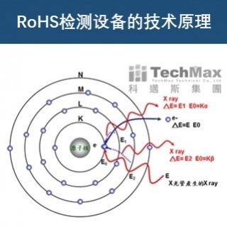 <b>X-ray螢光-XRF</b> RoHS檢測設備XRF的技術原理