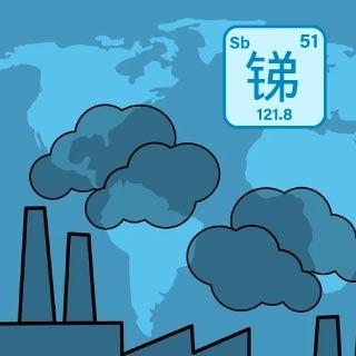 <b>X-ray螢光-XRF</b> 重金屬銻(Sb)在環境污染中的有效分析